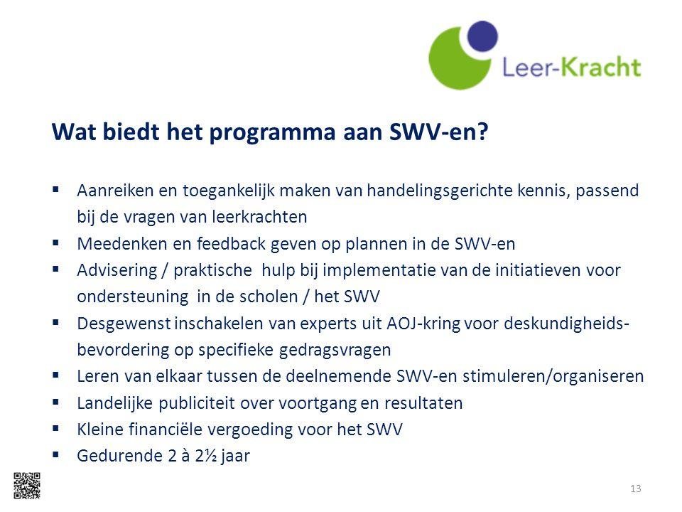 Wat biedt het programma aan SWV-en