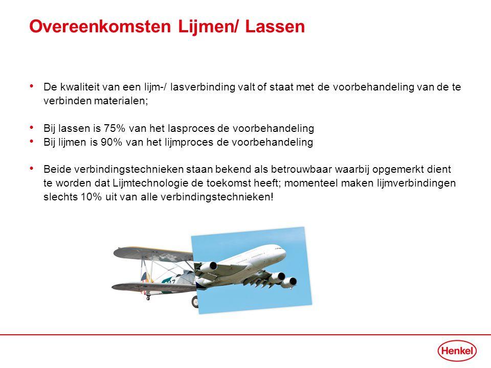 Overeenkomsten Lijmen/ Lassen