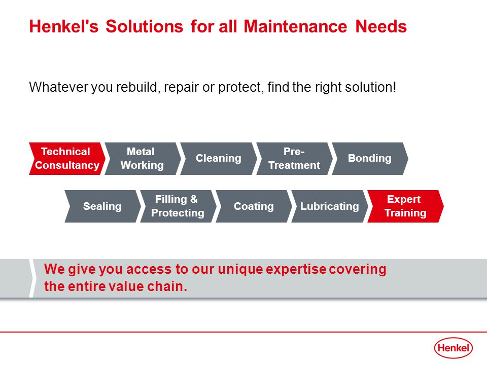 Henkel s Solutions for all Maintenance Needs