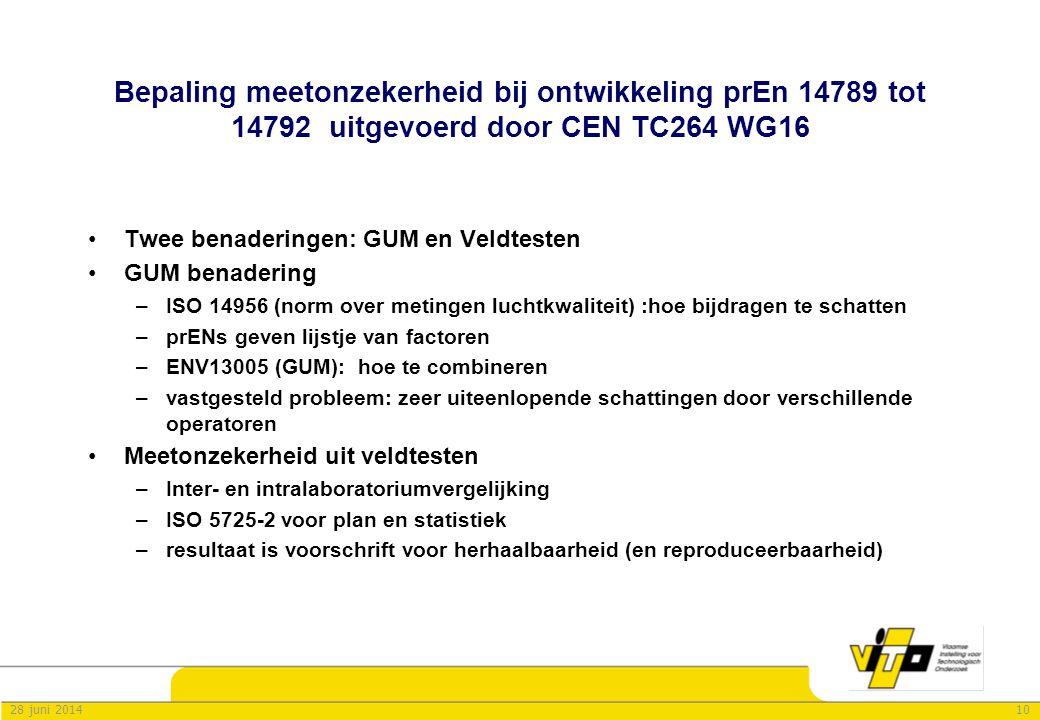Bepaling meetonzekerheid bij ontwikkeling prEn 14789 tot 14792 uitgevoerd door CEN TC264 WG16