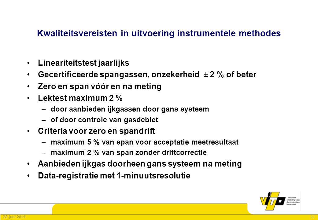 Kwaliteitsvereisten in uitvoering instrumentele methodes