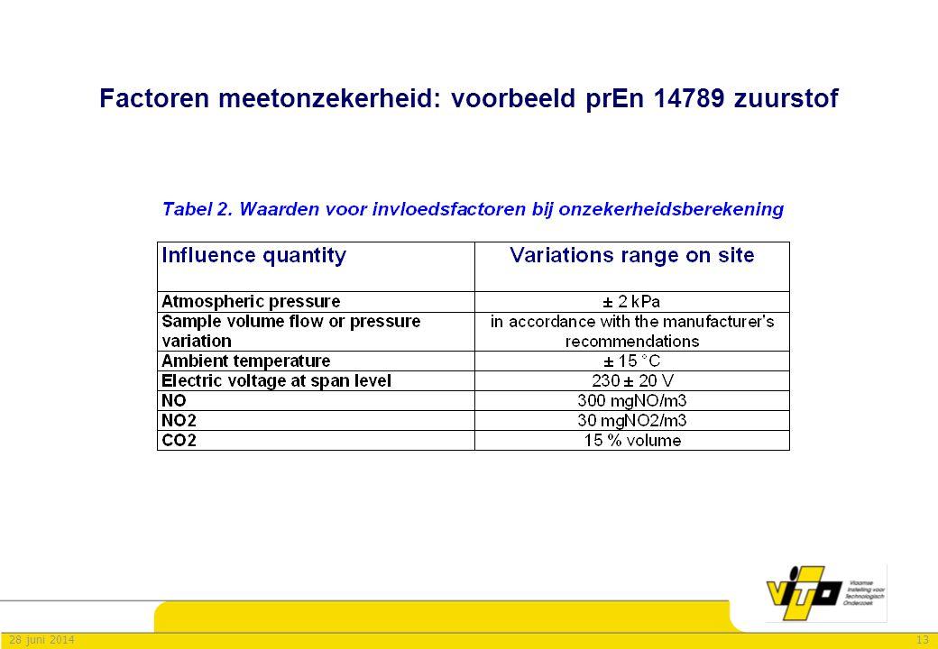 Factoren meetonzekerheid: voorbeeld prEn 14789 zuurstof