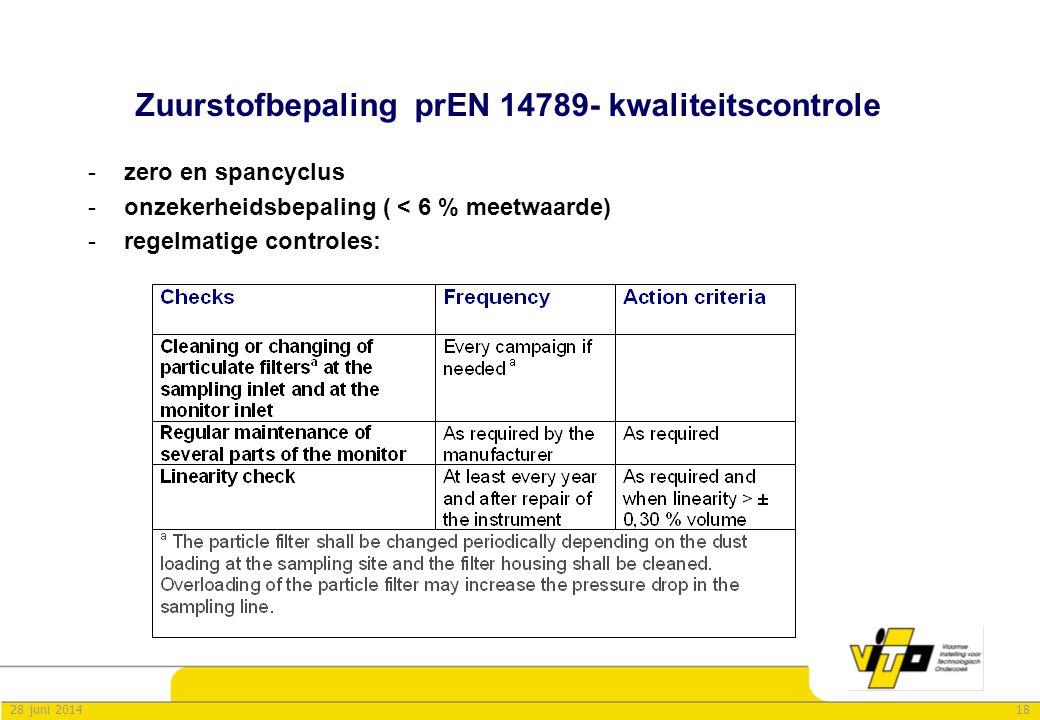 Zuurstofbepaling prEN 14789- kwaliteitscontrole