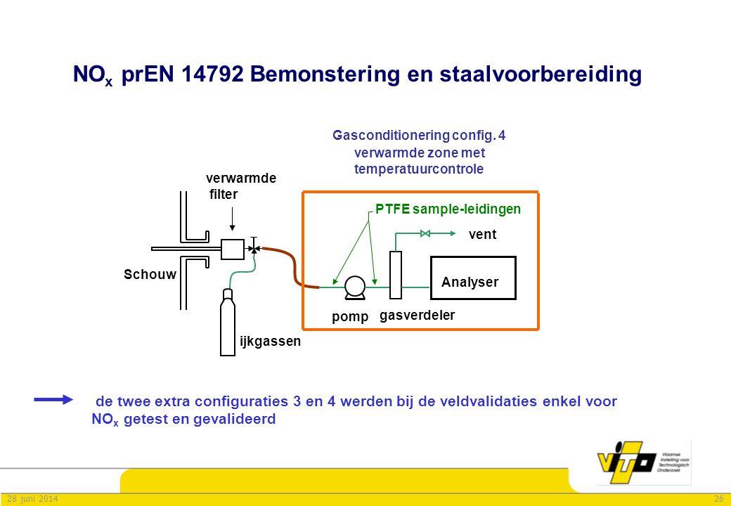 NOx prEN 14792 Bemonstering en staalvoorbereiding
