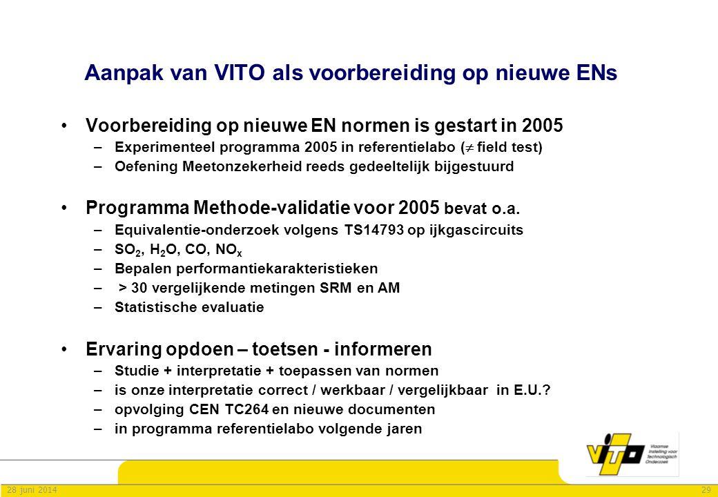 Aanpak van VITO als voorbereiding op nieuwe ENs