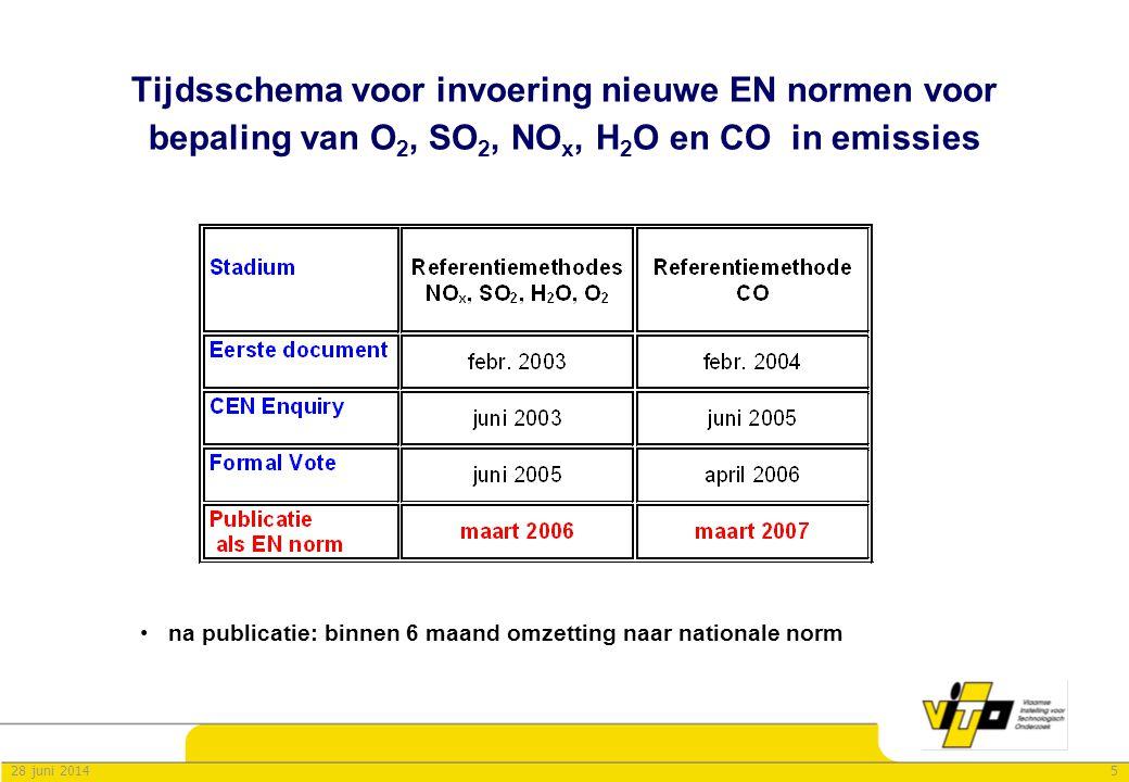 Tijdsschema voor invoering nieuwe EN normen voor bepaling van O2, SO2, NOx, H2O en CO in emissies