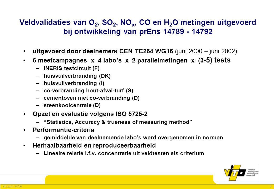 Veldvalidaties van O2, SO2, NOx, CO en H2O metingen uitgevoerd bij ontwikkeling van prEns 14789 - 14792