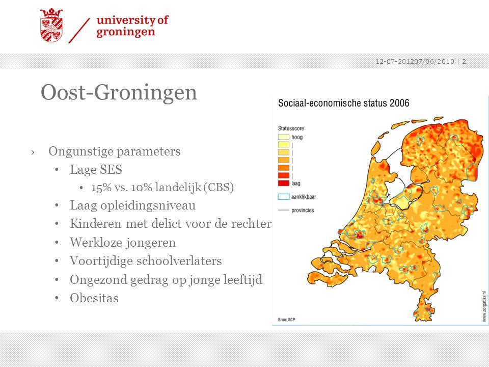 Oost-Groningen Ongunstige parameters Lage SES Laag opleidingsniveau