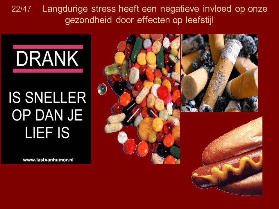 22/47 Langdurige stress heeft een negatieve invloed op onze gezondheid door effecten op leefstijl