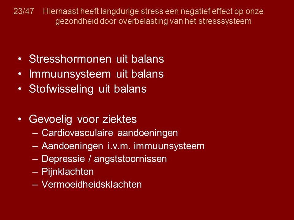 Stresshormonen uit balans Immuunsysteem uit balans