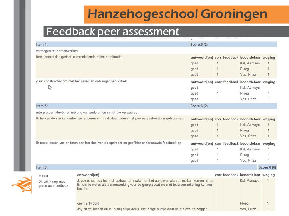 Feedback peer assessment