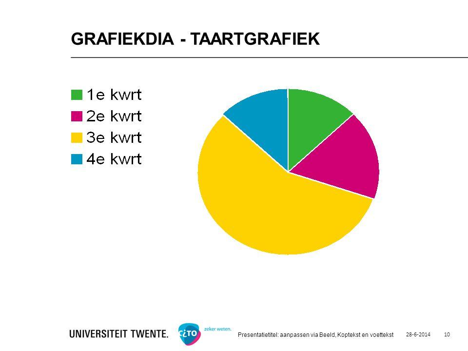 GRAFIEKDIA - TAARTGRAFIEK