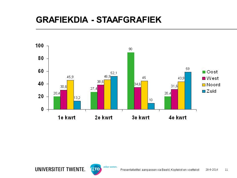 GRAFIEKDIA - STAAFGRAFIEK