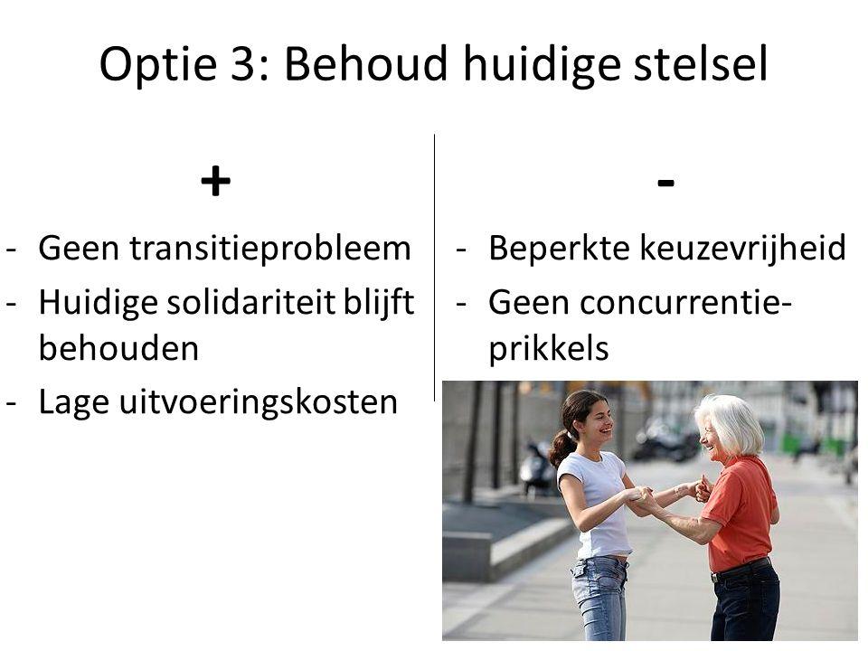 Optie 3: Behoud huidige stelsel
