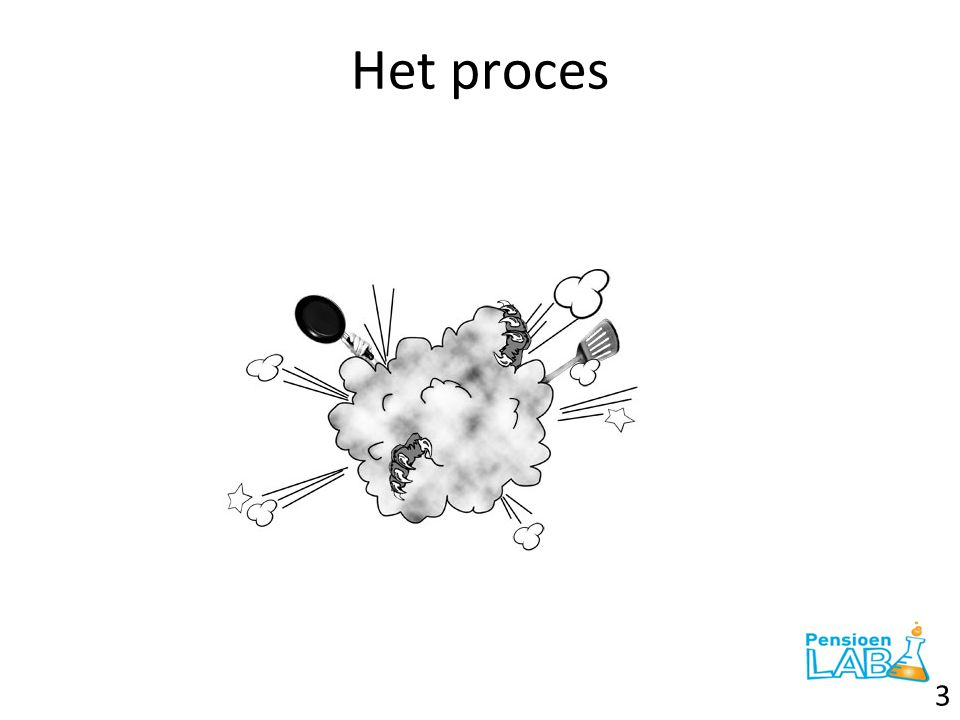 Het proces 3 3