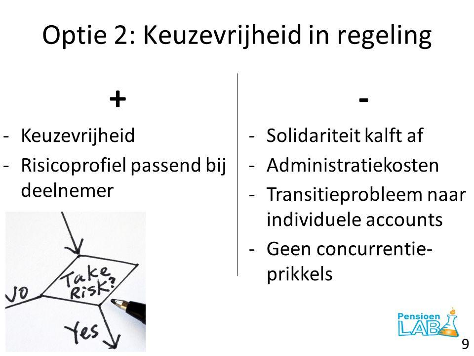 Optie 2: Keuzevrijheid in regeling