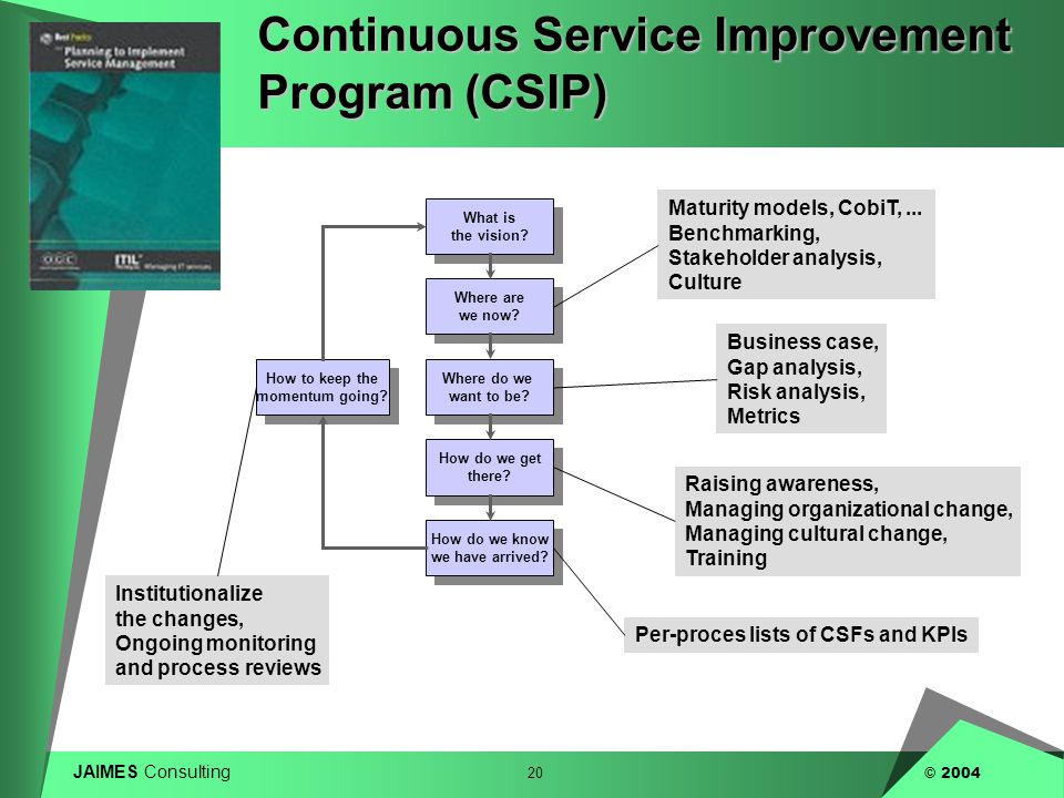 Continuous Service Improvement Program (CSIP)
