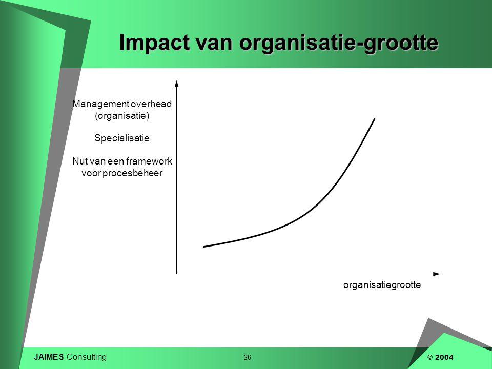 Impact van organisatie-grootte