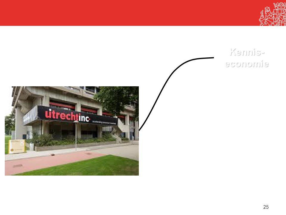 Kennis-economie Incubator voor startende ondernemingen
