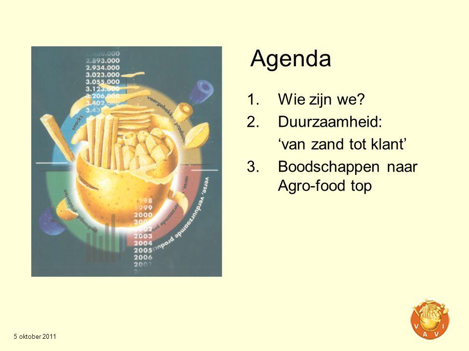 Agenda Wie zijn we Duurzaamheid: 'van zand tot klant'