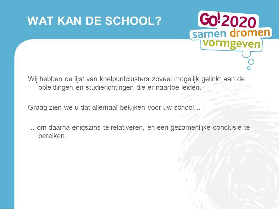 WAT KAN DE SCHOOL