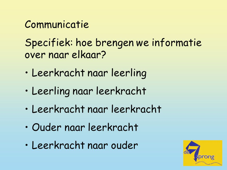 Communicatie Specifiek: hoe brengen we informatie over naar elkaar Leerkracht naar leerling. Leerling naar leerkracht.