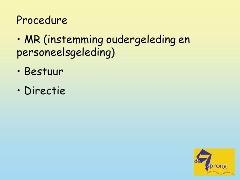 Procedure MR (instemming oudergeleding en personeelsgeleding) Bestuur Directie