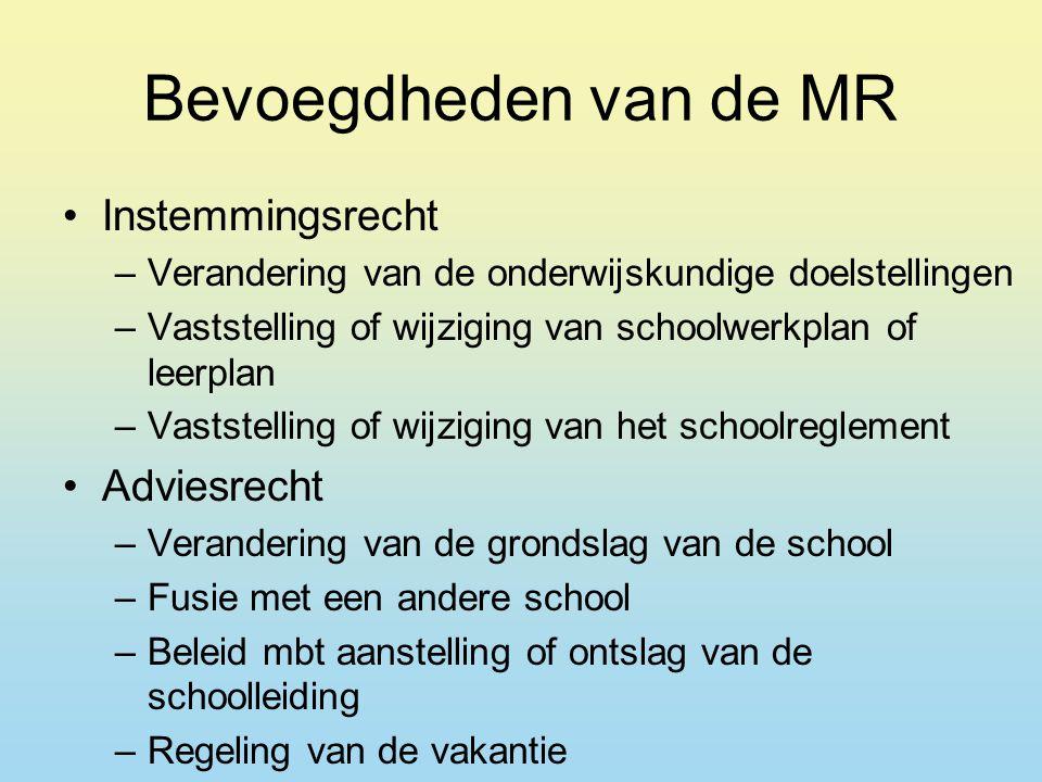 Bevoegdheden van de MR Instemmingsrecht Adviesrecht