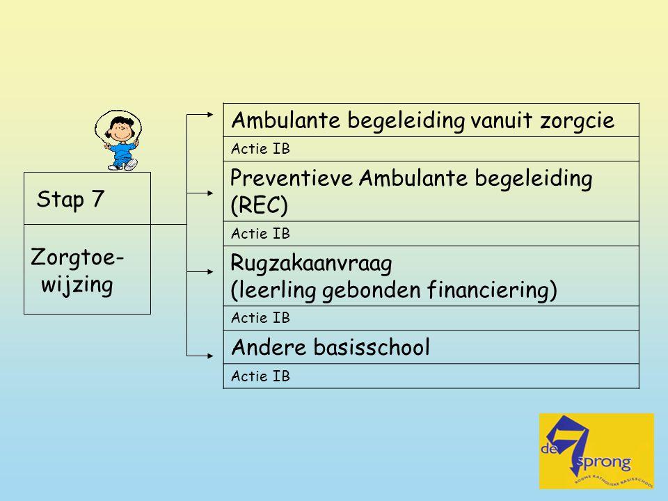 Ambulante begeleiding vanuit zorgcie Preventieve Ambulante begeleiding