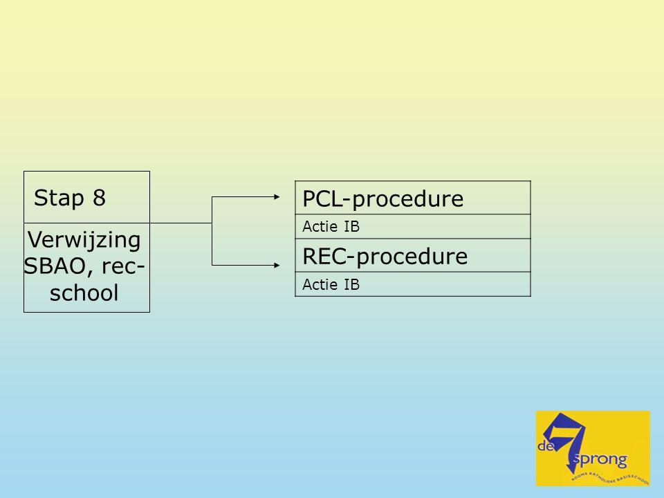 PCL-procedure REC-procedure Stap 8 Verwijzing SBAO, rec- school