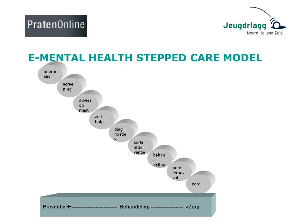 E-MENTAL HEALTH STEPPED CARE MODEL