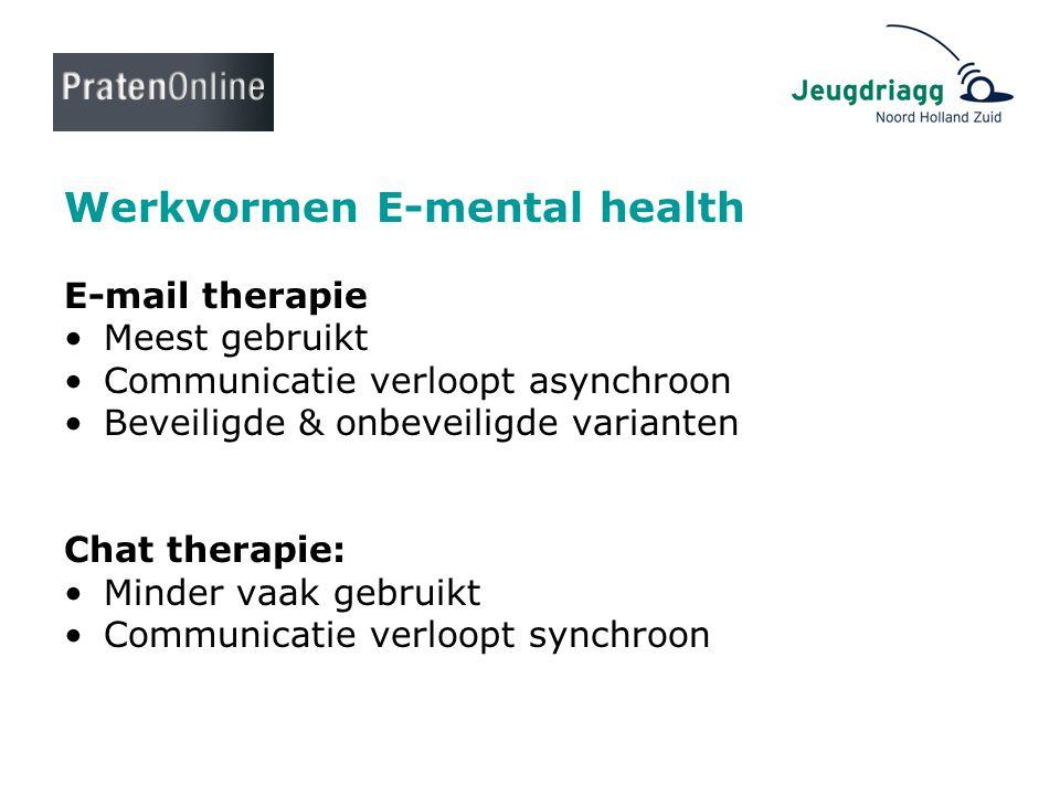 Werkvormen E-mental health