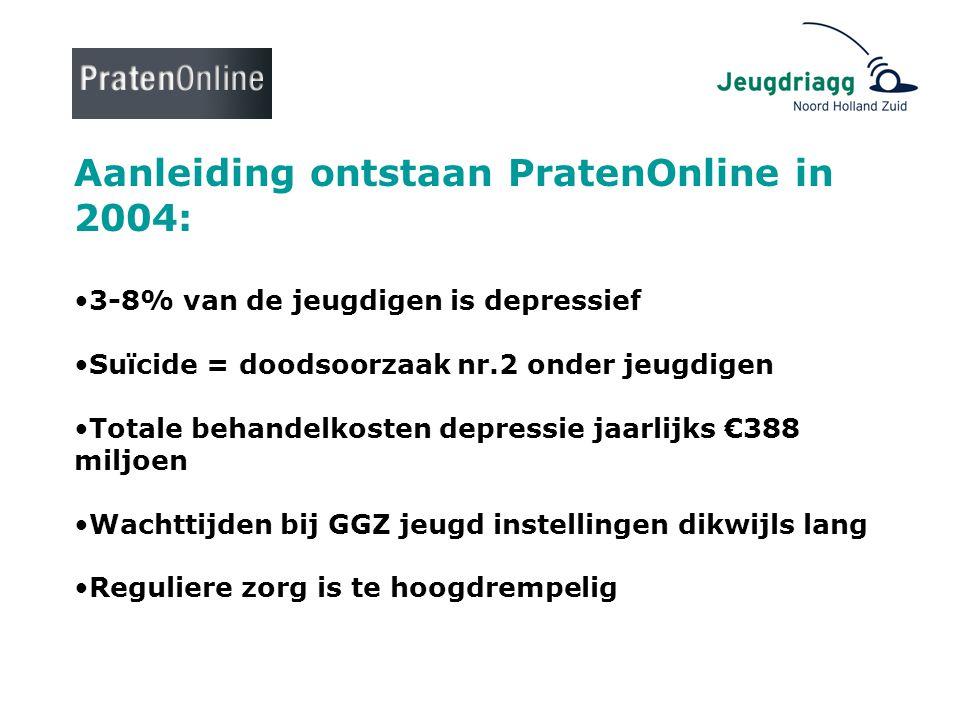 Aanleiding ontstaan PratenOnline in 2004: