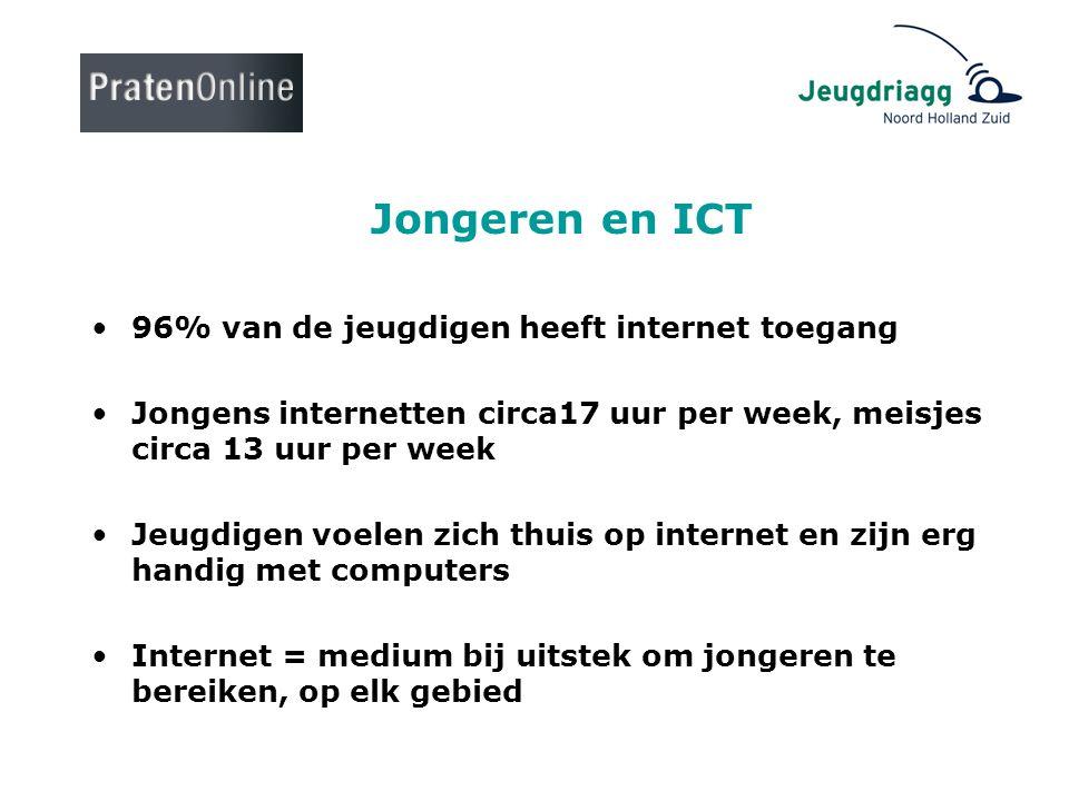 Jongeren en ICT 96% van de jeugdigen heeft internet toegang
