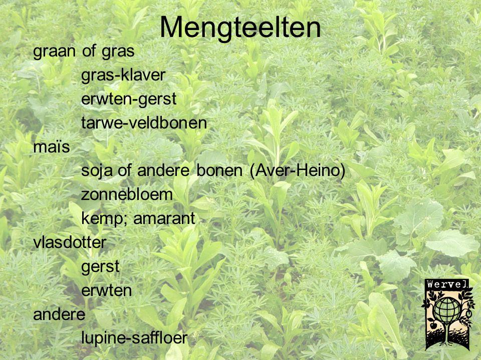 Mengteelten graan of gras gras-klaver erwten-gerst tarwe-veldbonen