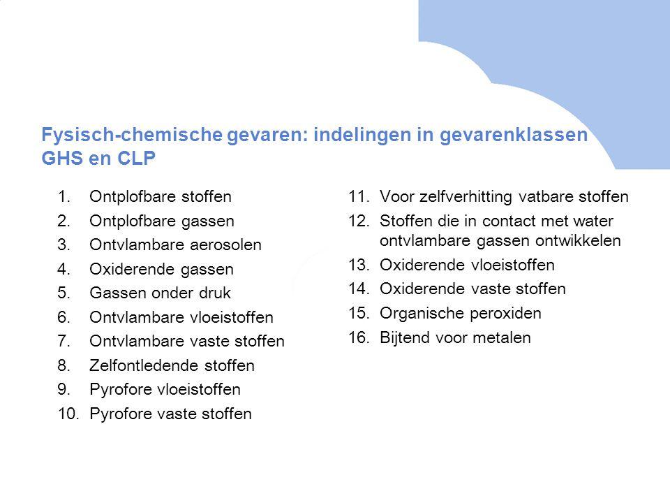 Fysisch-chemische gevaren: indelingen in gevarenklassen GHS en CLP