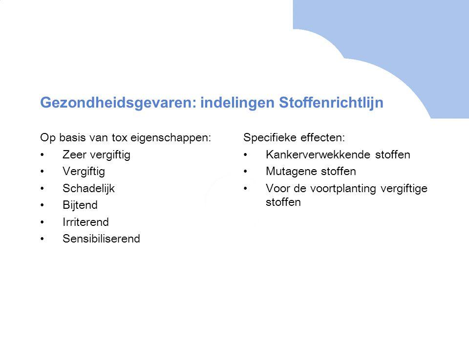 Gezondheidsgevaren: indelingen Stoffenrichtlijn