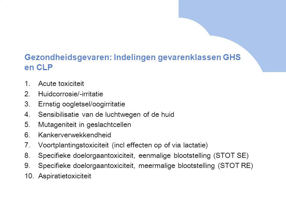 Gezondheidsgevaren: Indelingen gevarenklassen GHS en CLP