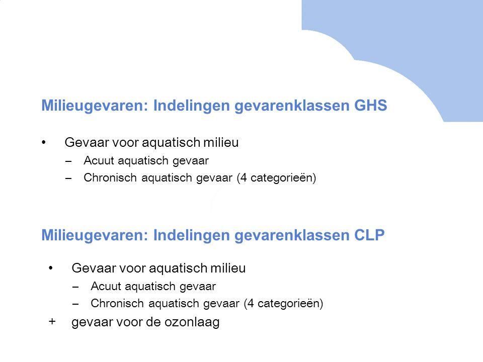 Milieugevaren: Indelingen gevarenklassen GHS