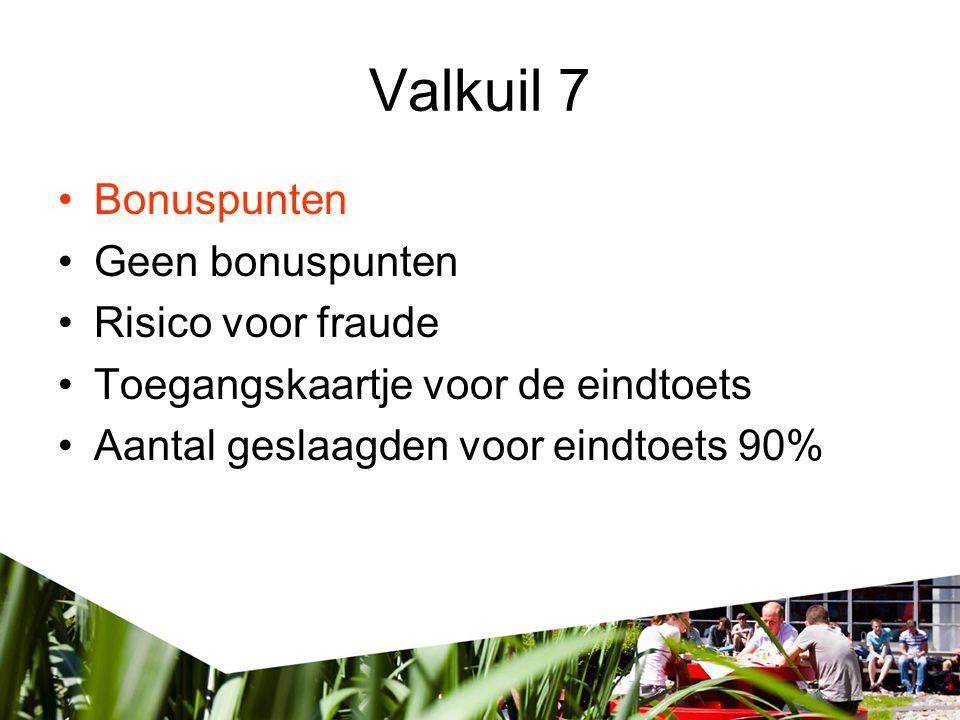 Valkuil 7 Bonuspunten Geen bonuspunten Risico voor fraude