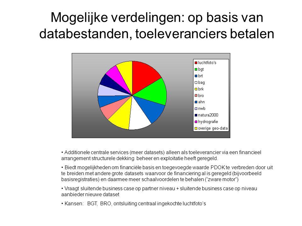 Mogelijke verdelingen: op basis van databestanden, toeleveranciers betalen