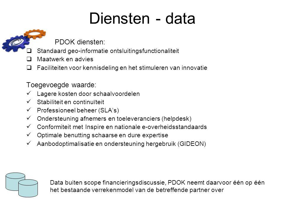 Diensten - data Toegevoegde waarde: PDOK diensten: