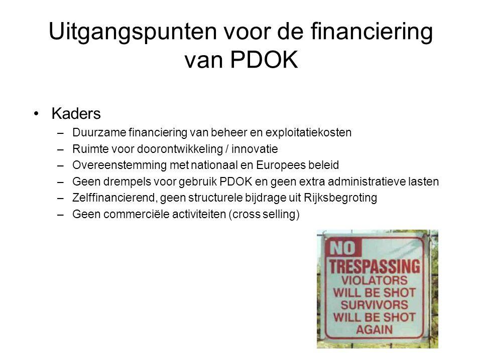 Uitgangspunten voor de financiering van PDOK