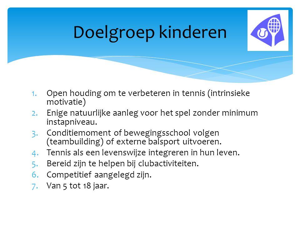 Doelgroep kinderen Open houding om te verbeteren in tennis (intrinsieke motivatie)