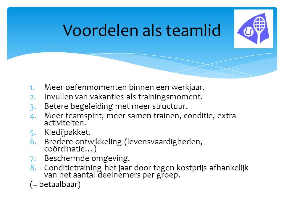 Voordelen als teamlid Meer oefenmomenten binnen een werkjaar.