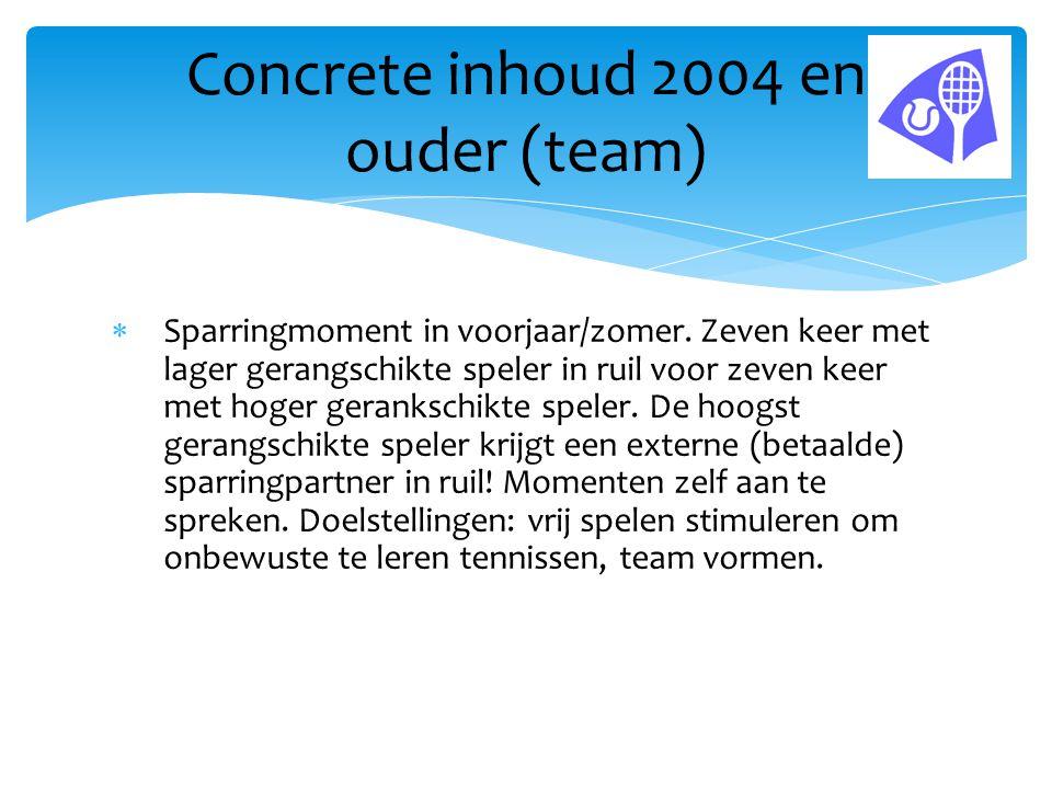 Concrete inhoud 2004 en ouder (team)