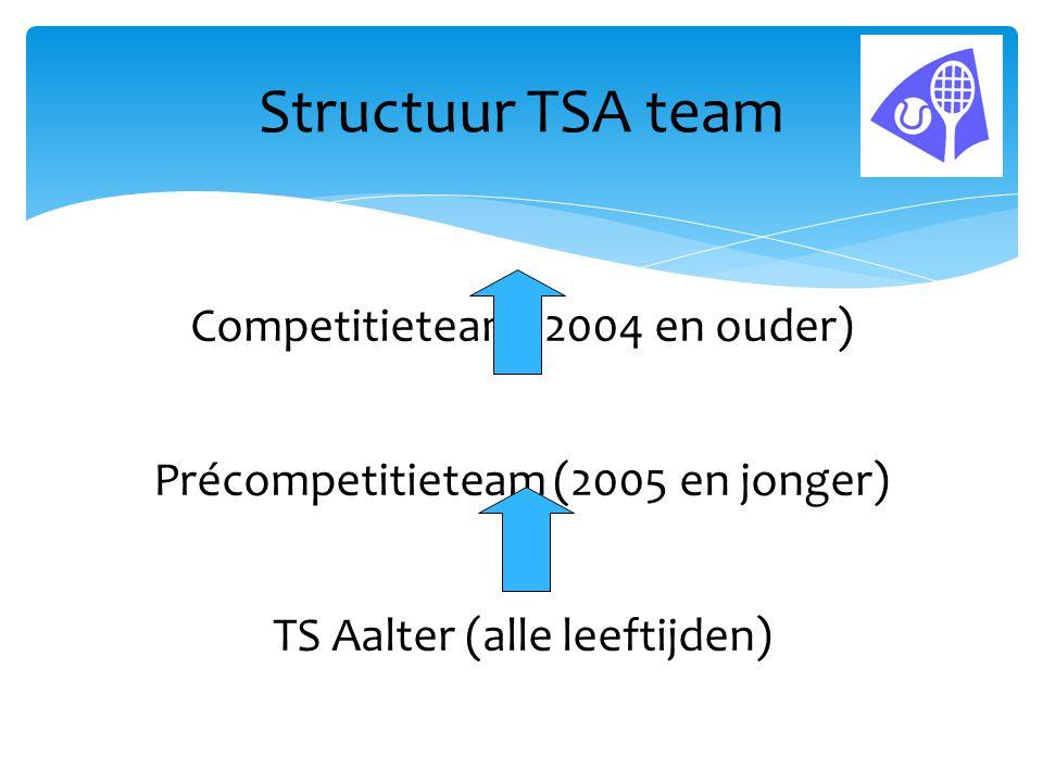 Structuur TSA team Competitieteam (2004 en ouder) Précompetitieteam (2005 en jonger) TS Aalter (alle leeftijden)