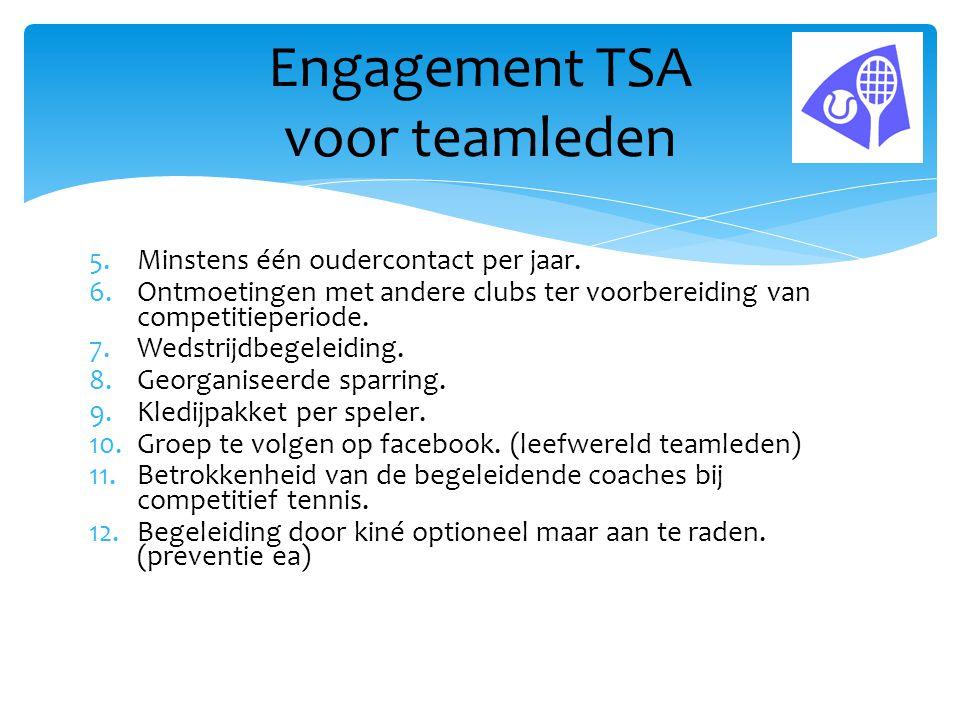Engagement TSA voor teamleden
