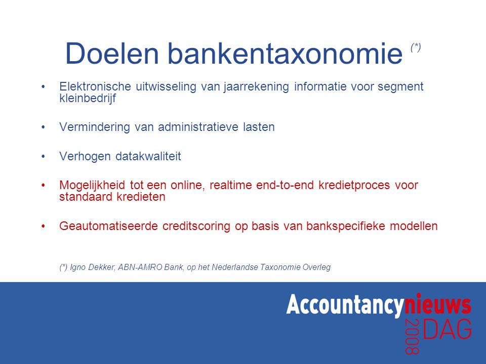 Doelen bankentaxonomie (*)