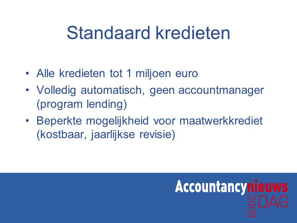 Standaard kredieten Alle kredieten tot 1 miljoen euro